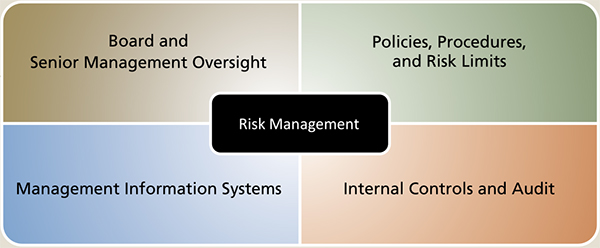 Effective Asset/Liability Management: A View from the Top ...